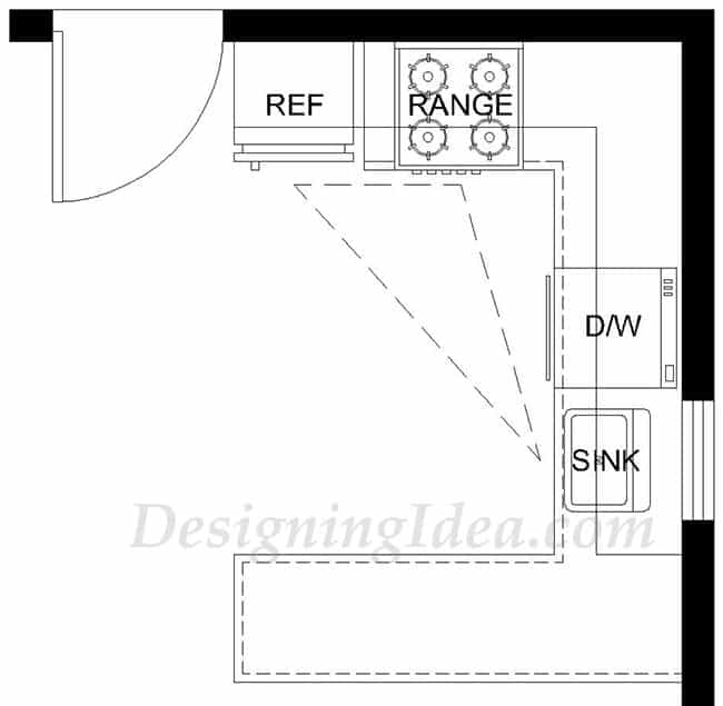 Kitchen Layout Peninsula: Kitchen Design Ideas (Ultimate Planning Guide)